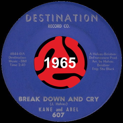 Break Down And Cry - Kane and Abel